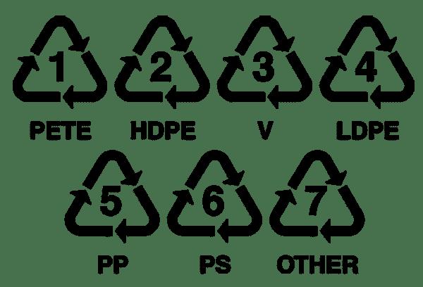 Маркировочные знаки на пластиковых товарах фото