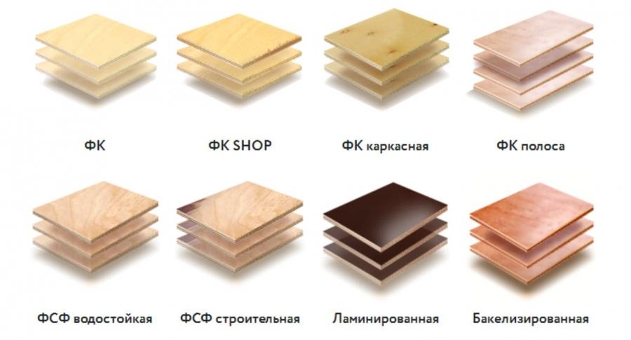 Сорта фанерных плит для ремонтных работ